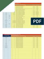 Tabela de Novos CNPJ Filiais SulAmérica Seguros [Atualizada].pdf