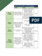 Seguimiento de Fases y Actividades