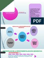 Departamentalización geográfica.pptx