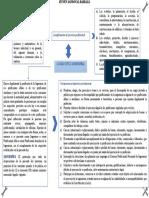 ESTUDIO DE CODIGO ETICO - MAPA CONCEPTUAL
