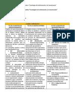 """Cuadro comparativo """"Tecnologías de la Información (1)"""