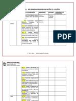 plan anual leng. y comun. 5°
