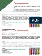 art_couleur_a_savoir.pdf