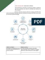BIENESTAR DEL APRENDIZ.pdf