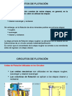 6 Circuitos de Flotación.pptx
