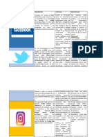 cuadro comparativo red social