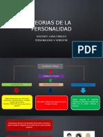 PRESENTACION TEORIAS DE LA PERSONALIDAD