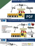 Unidad 2 los tipos de precios Para evaluar parcial 2.pdf
