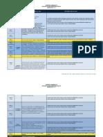 1. Plan de clases 2018-2