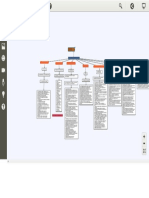 Auditoria u control interno mapa