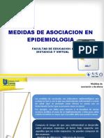 Medidas de Asociacion en Epidemiología
