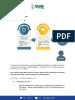 analisis de procesos IESS