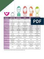 Comparativa Generaciones Generación Silenciosa, Baby Boomers, Gen X, Millennials, Gen Z.pdf