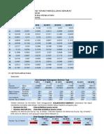 Penjelasan dari hasil output SPSS