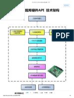 基于阿里云打造时序数据库硬件API - 知乎.pdf