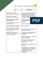 tarefa 1 8º.pdf