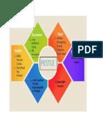 PESTLE_analysis_template_1