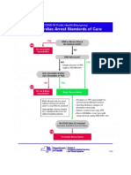 NYS Cardiac Arrest Protocol During COVID-19