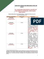 Prazos no CPC - Atualizado até 26.12.2018 - Por Ana Carolina Barbosa.pdf