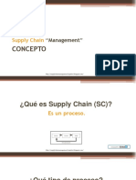 Definicion Supply Chain