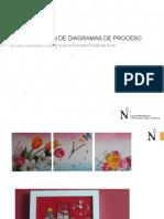CONSTRUCCIÓN DE DIAGRAMAS DE PROCESO.ppt