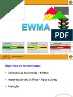 EWMA 7 SZ_CM PRODUÇÃO E QUALIDADE COM CHECK LIST