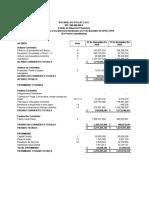 Notas de estados financieros (1)