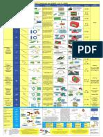 GD&T Wall Chart