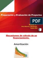 PRESENTACIÓN Nº7 Preparación y evaluación de proyectos