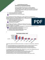 Evaluación indicadores de endeudamiento