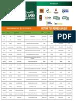 LISTADO SERVIRED ABIERTOS SEMANA SANTA 2020.pdf