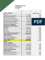 Evidencia_3_Estados_financieros comparativos (1).xlsx