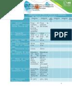 diagnostico linea base pastos y forrajes