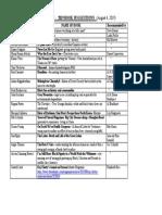 mahe book list 2019
