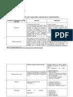 CUADRO COMPARATIVO DE METODO -PROFESION