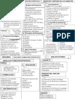 130452593-Mapa-Conceptual-Planeacion-Estrategica-Parte-1.pdf