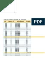 Datos 2018 por municipio_Matrícula Inicial y final_Repetidores_Sobreedad_Aprobados_Reprobados_Desertores.xlsx