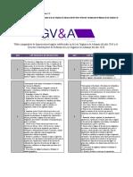 Tabla comparativa - Reforma Ley Orgánica de Aduanas (2020) (1)