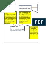 Evidencia 5 MAPA CONCEPTUAL ICOTERMS DIEGO LATORRE