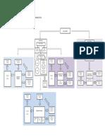 Relaciones Funcionales seccion I.pdf