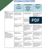 Evaluacíon Aplicativa N°3 (3)