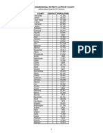 Congressional Districts Listed by County.pdf