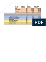 sistema de inventarios ABC