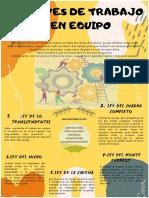 17 leyes de trabajo en equipo Poster.pdf