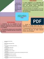 anlisisacadmicoprofesionalmatrizfoda-150805014953-lva1-app6891