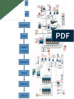 Diagrama de bloques PTAP