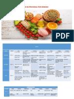 PLAN NUTRICIONAL -YEISON