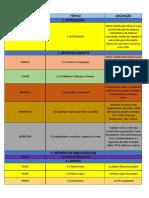 Divisão Projeto de Redes
