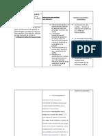 modelo psicodinamico cuadro.docx