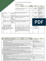 Anexo Acuerdo de Niveles del Servicio (ANS).pdf